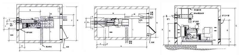 180kw道依茨柴油发电机组机房设计
