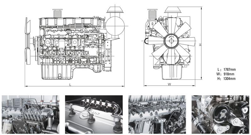上柴300千瓦柴油fun88乐天堂官网体育技术参数规格型号